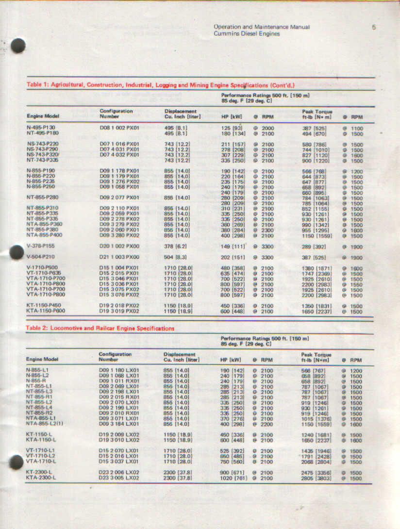 Cummins diesel qsk50 operators manual